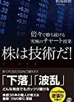 相場師朗の株塾・ラジオ日経・第15回『エントリーポイント(空売り)』